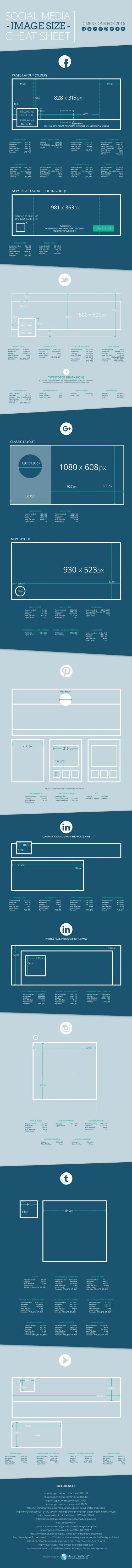infografia social-cheat-sheet-infographic