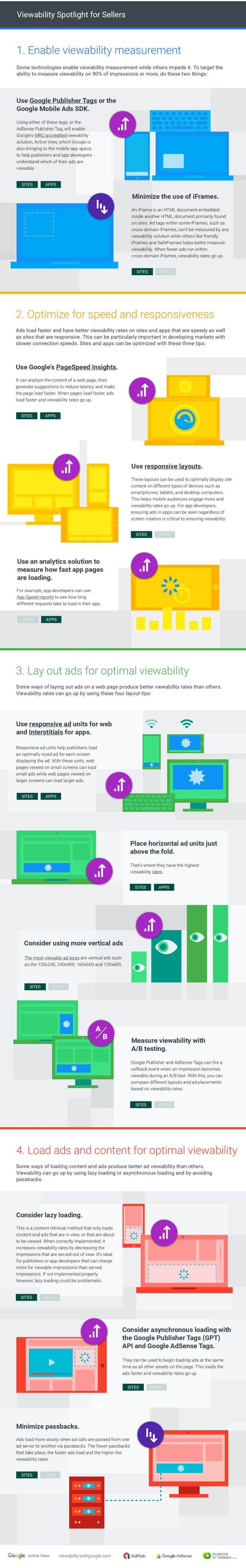 infografia visibilidad