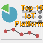 Top 10 IoT Platforms
