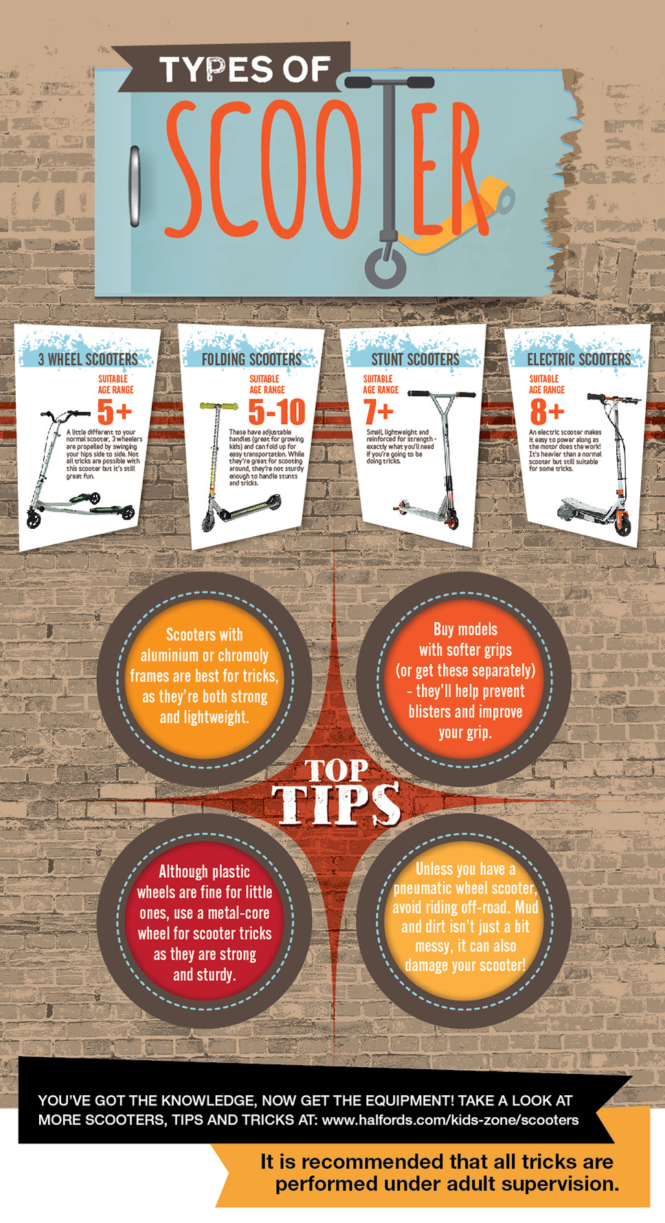 Halfords_Scooter_Infographic-5