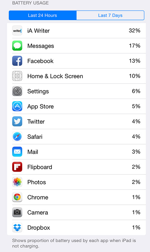 ios8-apps-battery