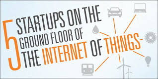 best internet of things startup