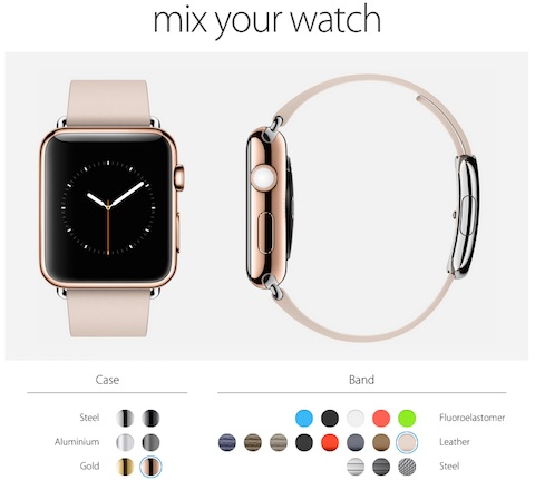 mix your watch