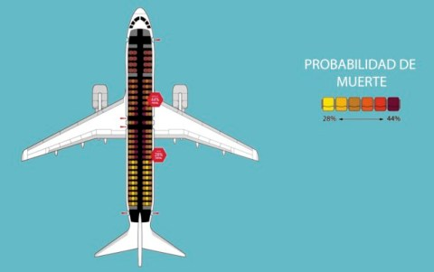 Muerte-asiento-avion