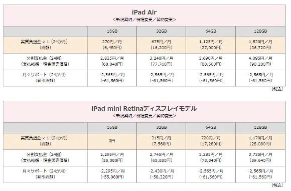 ドコモのiPad価格表