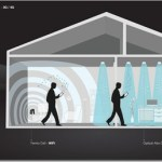LTE-WiFi-LiFi-House-Illustration[1]