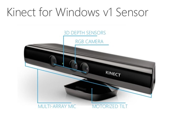 introduction-to-kinect-v2-6-638[1]