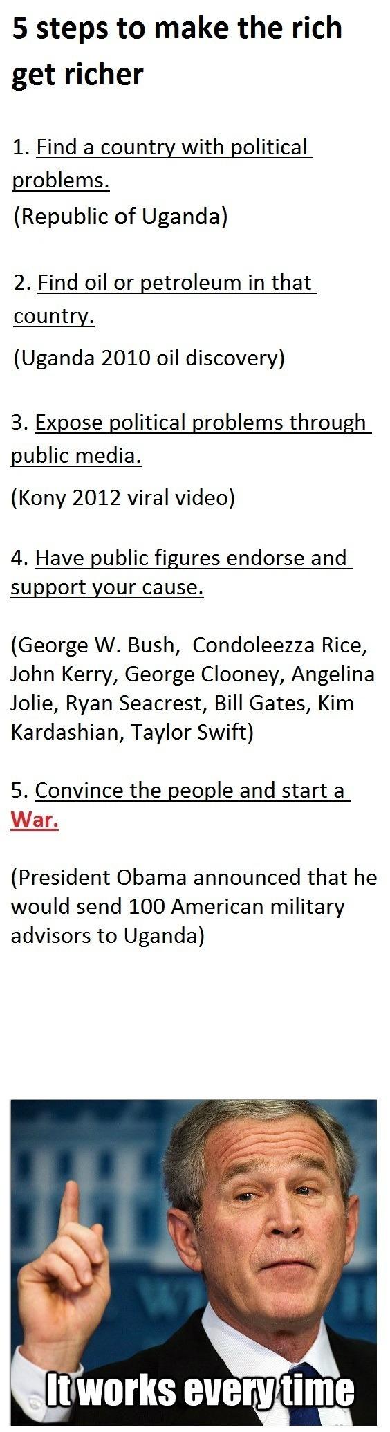Kony 2012 meme, oil, war