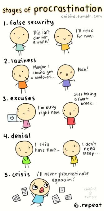 Stages of procrastination meme