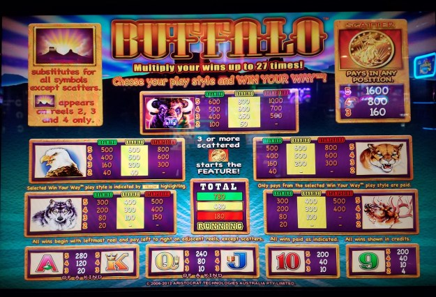 buffalo slot machine selections harrahs las vegas