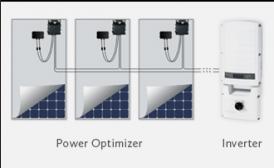 SolarEdge Power Optimizers