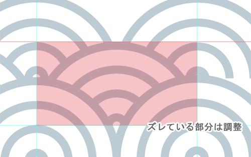 パターンを作成する範囲