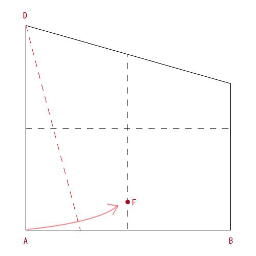 手順3:縦断線上に折る