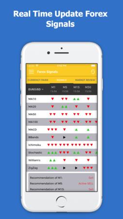 форекс приложение на андроид