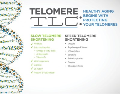 Save Your Telomeres - Isagenix Health