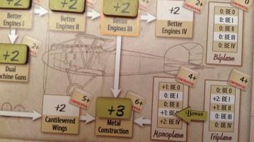 plane types