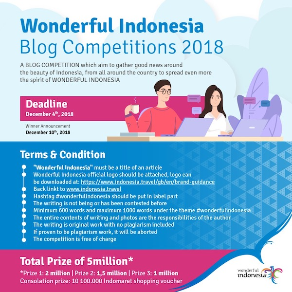Wonderful Indonesia_Poster_Fixed