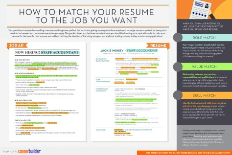 Job_ad_alignment_infographic