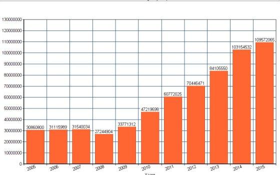 budgetary_surplus