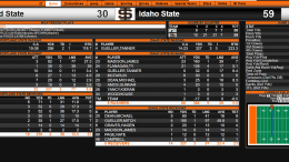 Idaho State vs Portland State 10/21/17 final stats