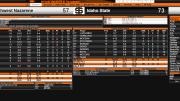 ISU vs NNU 12/09/17 final stats