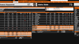 ISU vs NNU 12/09/17 final stats