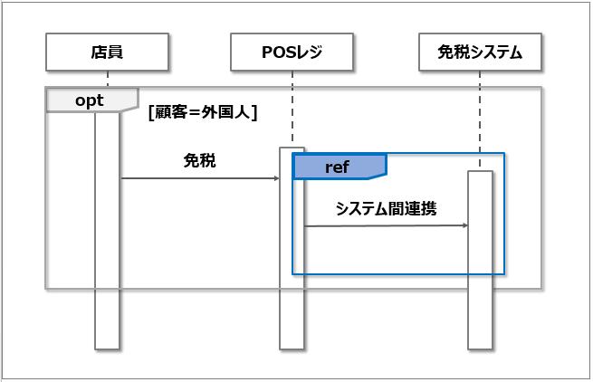 シーケンス図_外部参照
