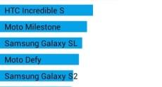 Huawei Ascend G610 screenshots04