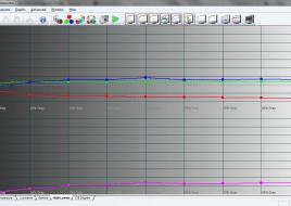 Lenovo Ideaphone S650 100% sRGB Levels