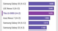 LG G3 Screenshots 158
