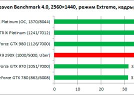ASUS_GTX980_MATRIX_Platinum_diags3
