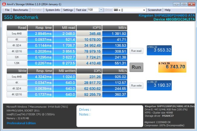 Kingston_HyperX_Predator_PCI-E_SSD_soft_Anvils2