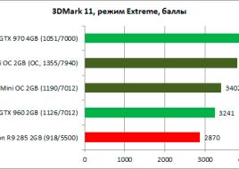 ASUS_GTX960_Mini_OC_diags1