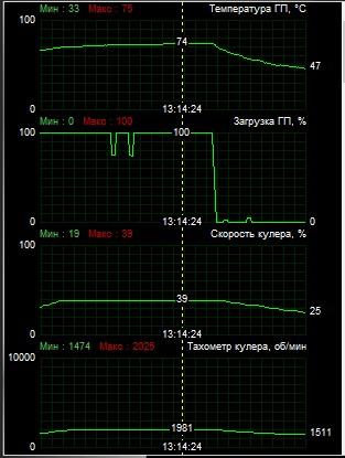AMD_Radeon_R9_Nano_soft_nagrev