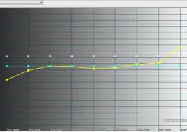2015-12-25 15-24-07 HCFR Colorimeter - [Color Measures1]