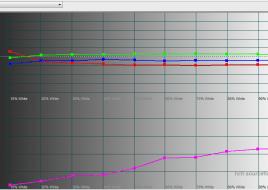 2016-01-22 14-14-29 HCFR Colorimeter - [Color Measures1]
