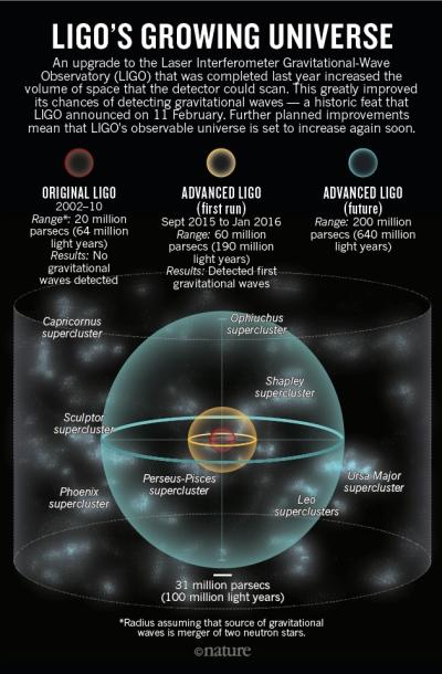 LIGO_Volume_FINAL