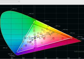 2016-02-26 18-10-39 HCFR Colorimeter - 3.3.9 - [Color Measures2]