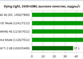 MSI_GTX960_GAMING_4G_diags13