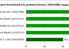MSI_GTX960_GAMING_4G_diags3