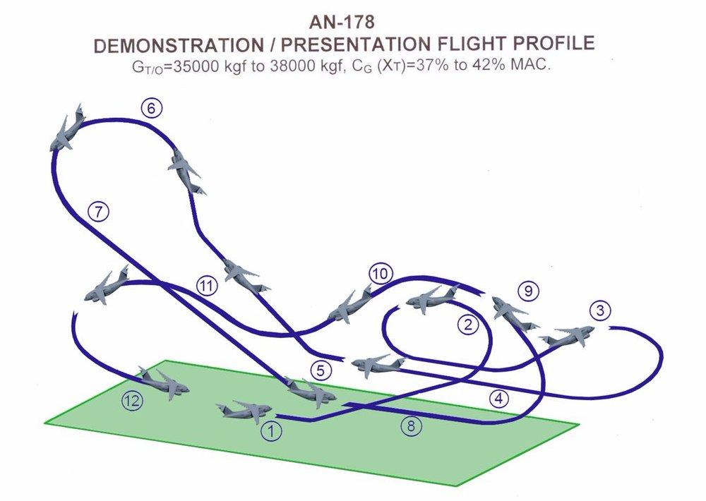 AN178-scheme.jpg