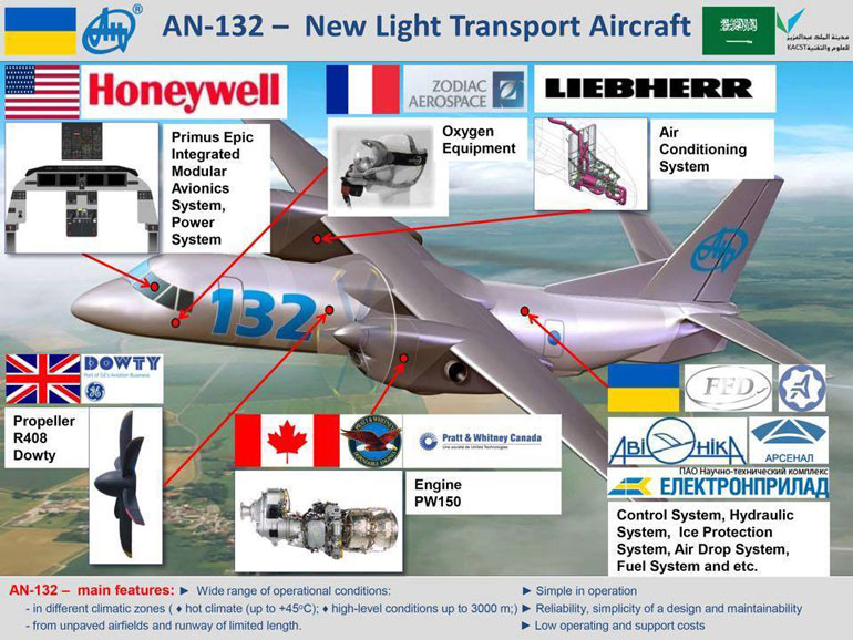 «Антонов» построит Ан-132 для Саудовской Аравии без русских комплектующих