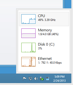 "Task Manager special collapsed overview mode, obtained by click on 'Performance"" tab, then double-clicking on 'CPU' icon in left column"