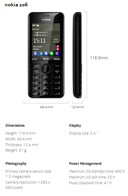 Nokia-206-Price-technical-specifcation-india-pakistan