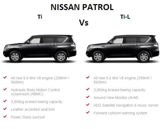 Nissan-Patrol-2013 Ti-TiL Model Comparison specifications