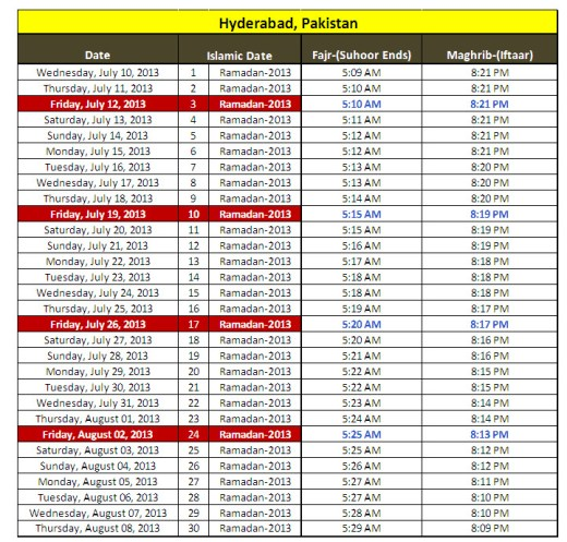 Latest-Ramadan-calendar-2013-Hyderabad-Pakistan-sehri iftar-timing