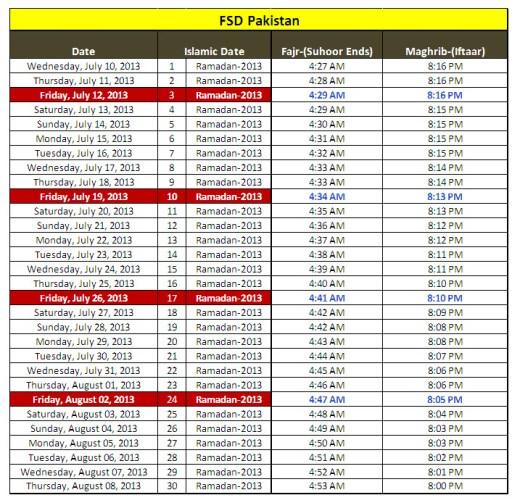Ramadan-calendar-2013-Faisalabad-Pakistan-sehri iftar-timing