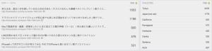 スクリーンショット 2015-04-27 16.47.49