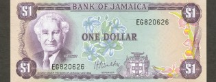 How the Jamaican Dollar Has Devalued Over Time