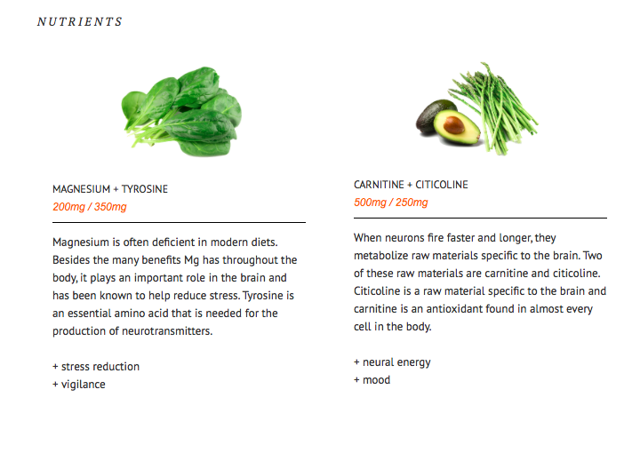 trubrain ingredients